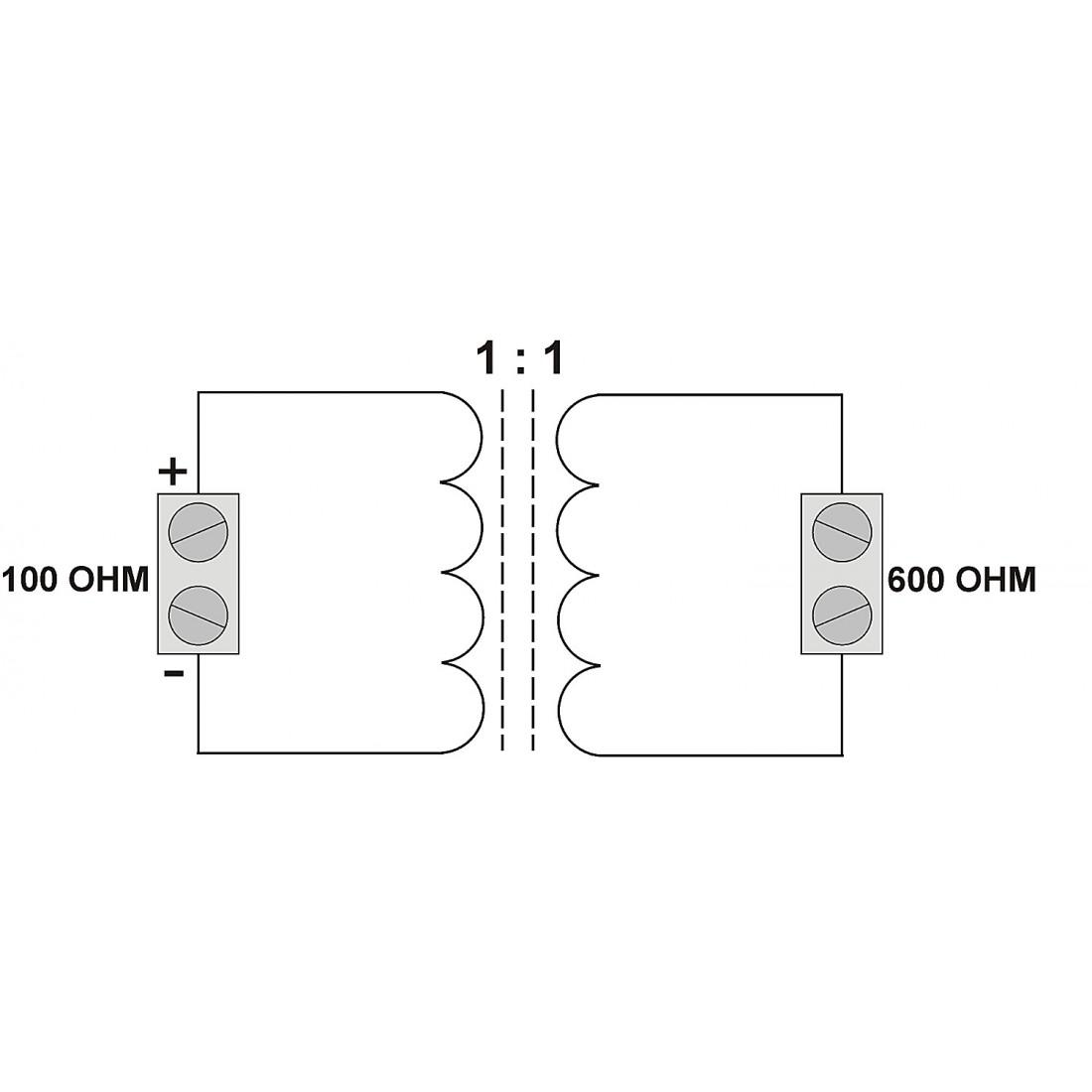 Bloková schéma audio kanálu