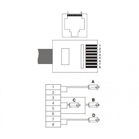 Poradie uloženia vodicov vovnútri zástrcky RJ-45 Poradie uloženia vodicov zodpovedá štandardu T568B