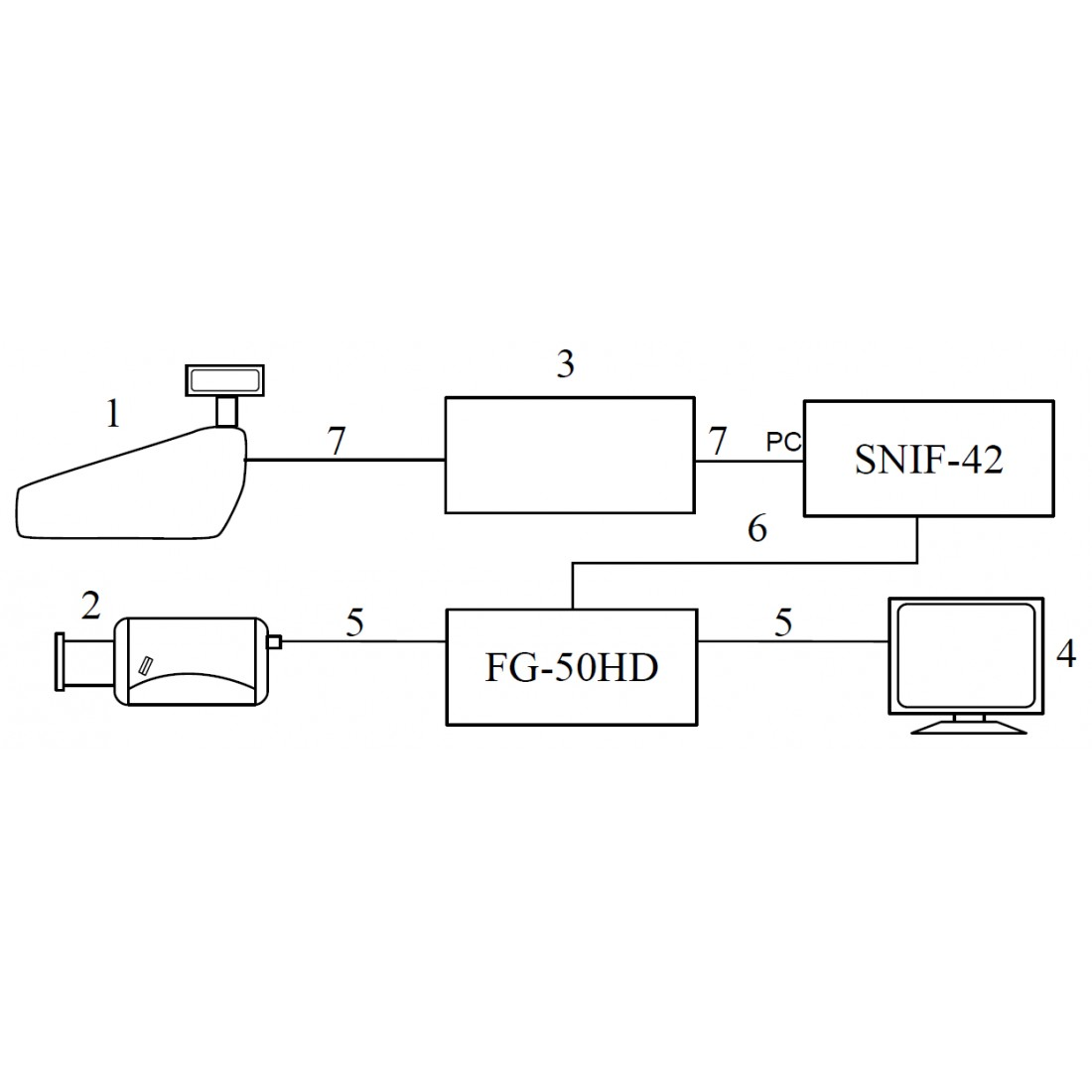 Konfigurácia s použitím registracnej pokladne, ktorá disponuje výstupom RS-232 monitora transakcie