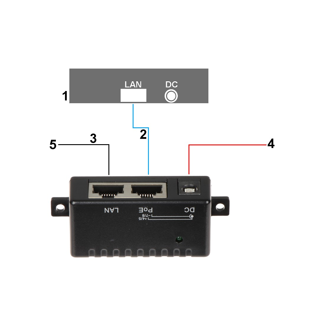 Schéma pripojenia zariadenia s podporou a bez podpory štandardu PoE 802.3af
